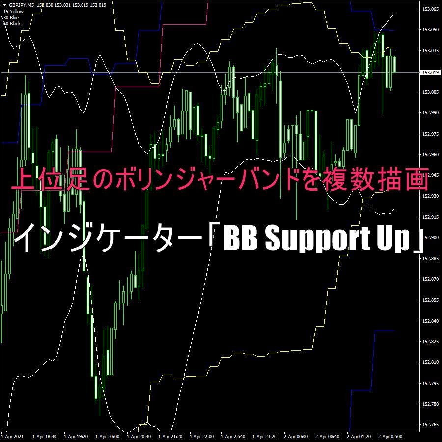 上位足のボリンジャーバンドを複数描画するインジケーター「BB Support Up」
