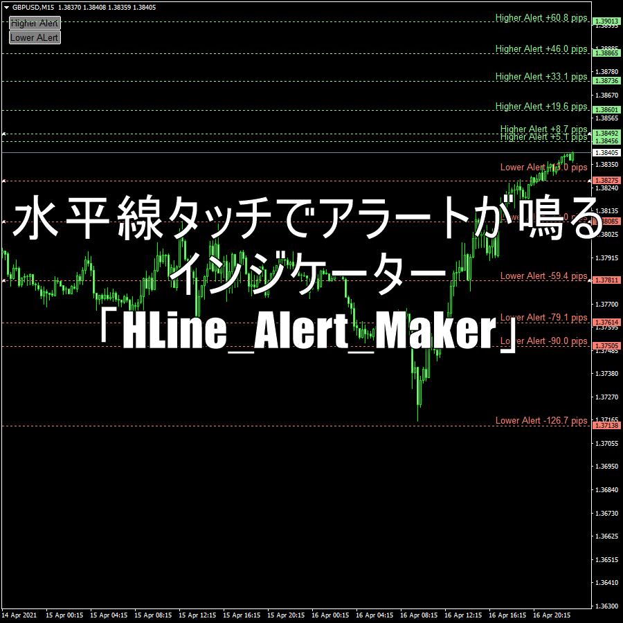 水平線タッチでアラートが鳴るインジケーター「HLine_Alert_Maker」