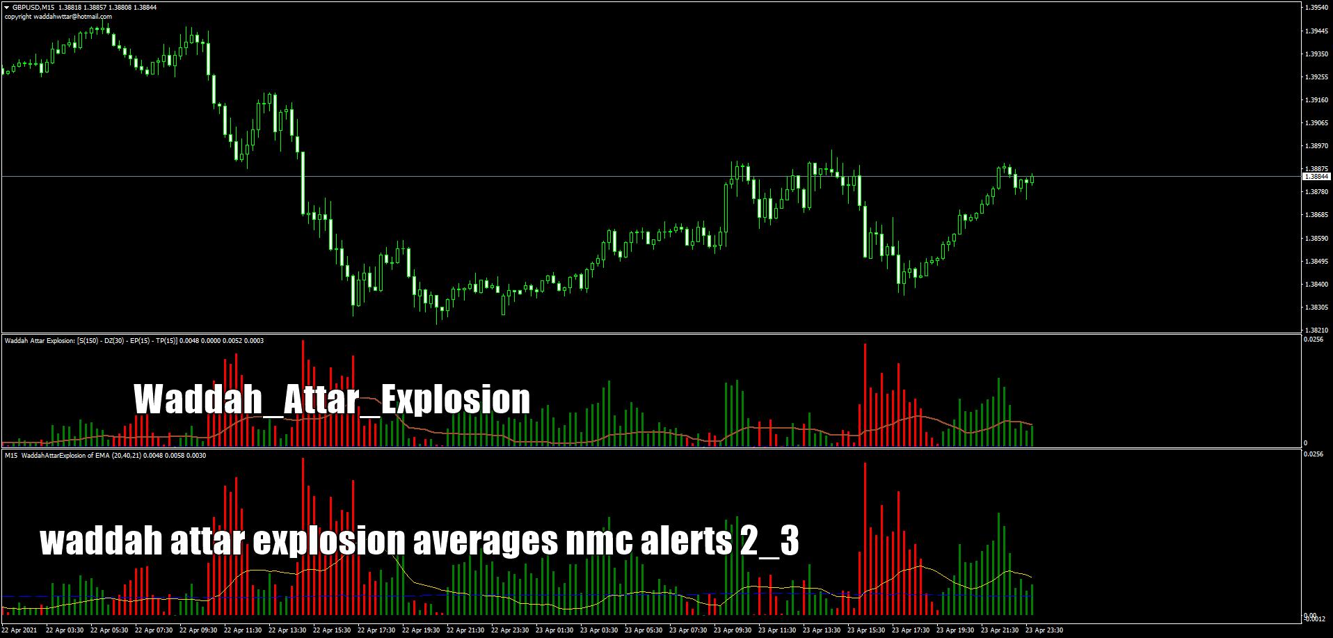 Waddah_Attar_Explosionとwaddah attar explosion averages nmc alerts 2_3の違い