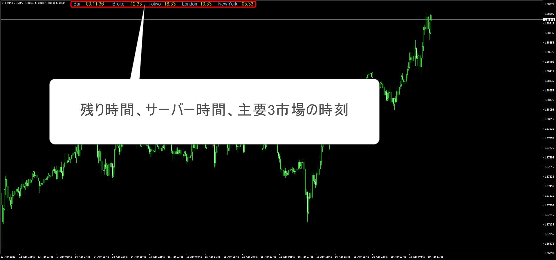Trader's Clock