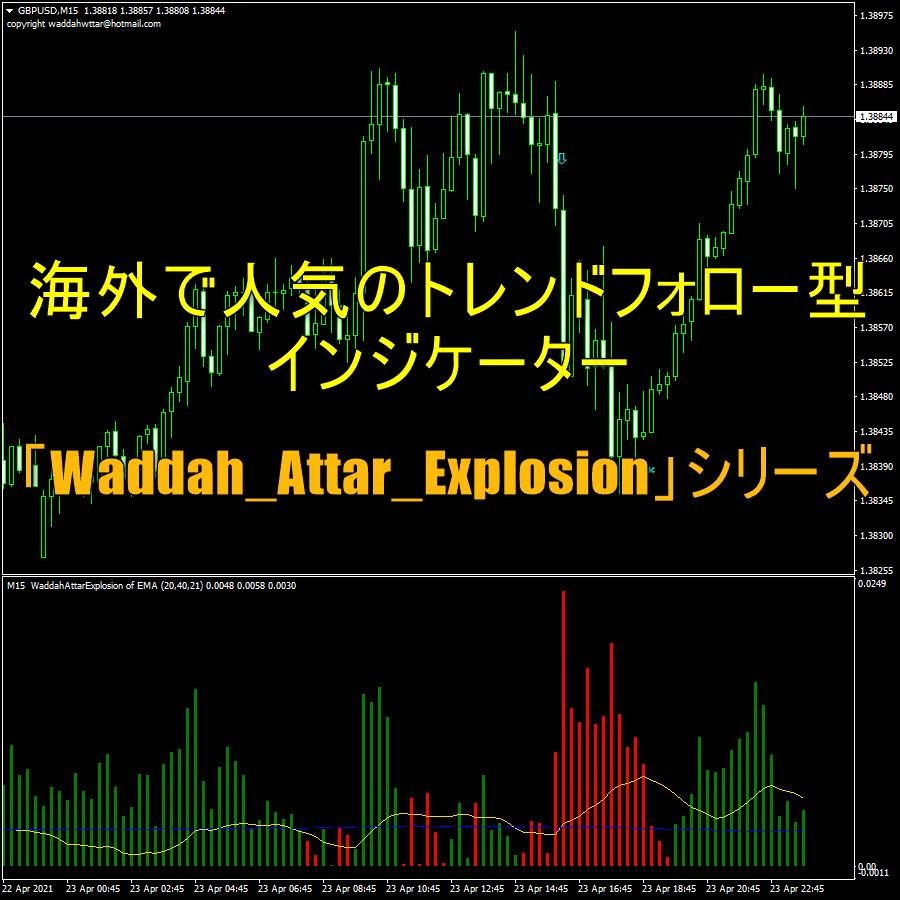 海外で人気のトレンドフォロー型インジケーター「Waddah_Attar_Explosion」シリーズ
