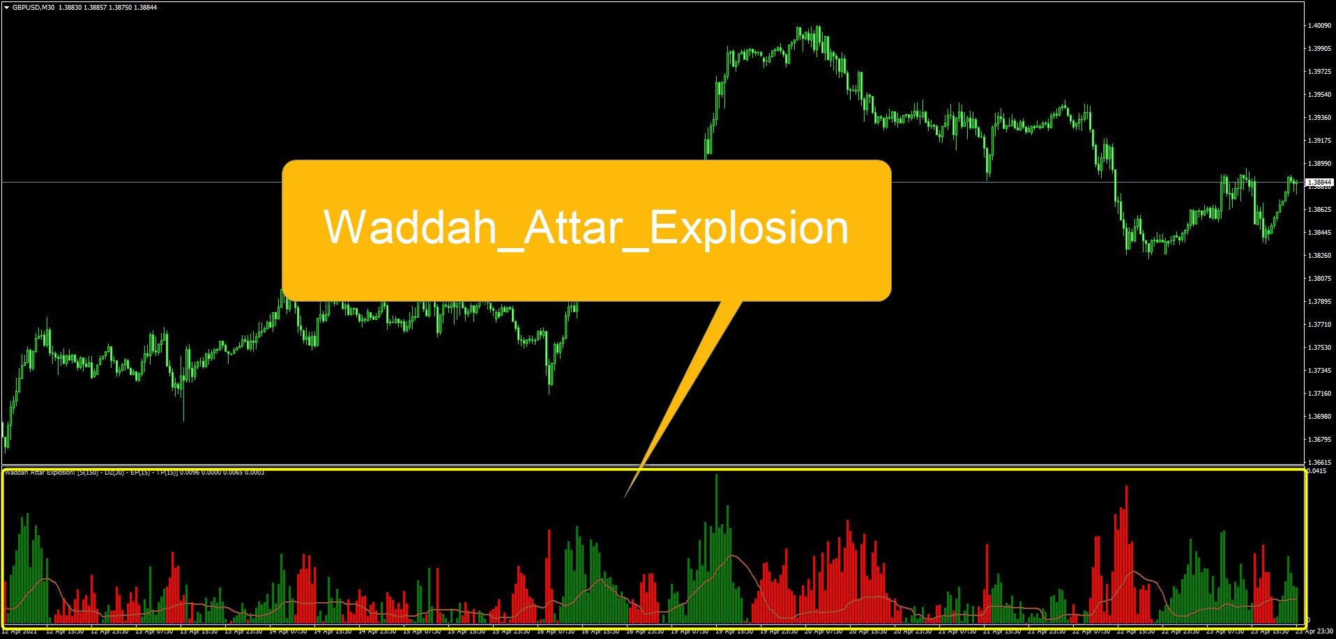 Waddah_Attar_Explosion