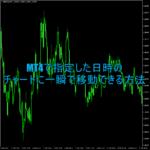 MT4で指定した日時のチャートに一瞬で移動できる方法