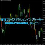 MT4プライスアクションインジケーター「Candle-Priceaction」のレビュー