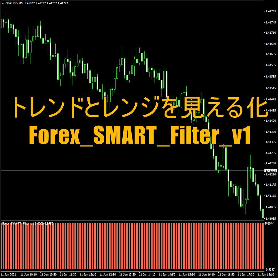 トレンドとレンジを見える化したインジケーター「Forex_SMART_Filter_v1」