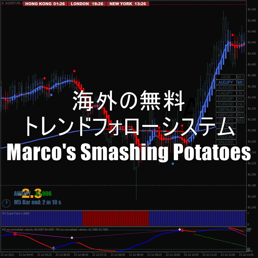 海外の無料トレンドフォローシステム「Marco's Smashing Potatoes」