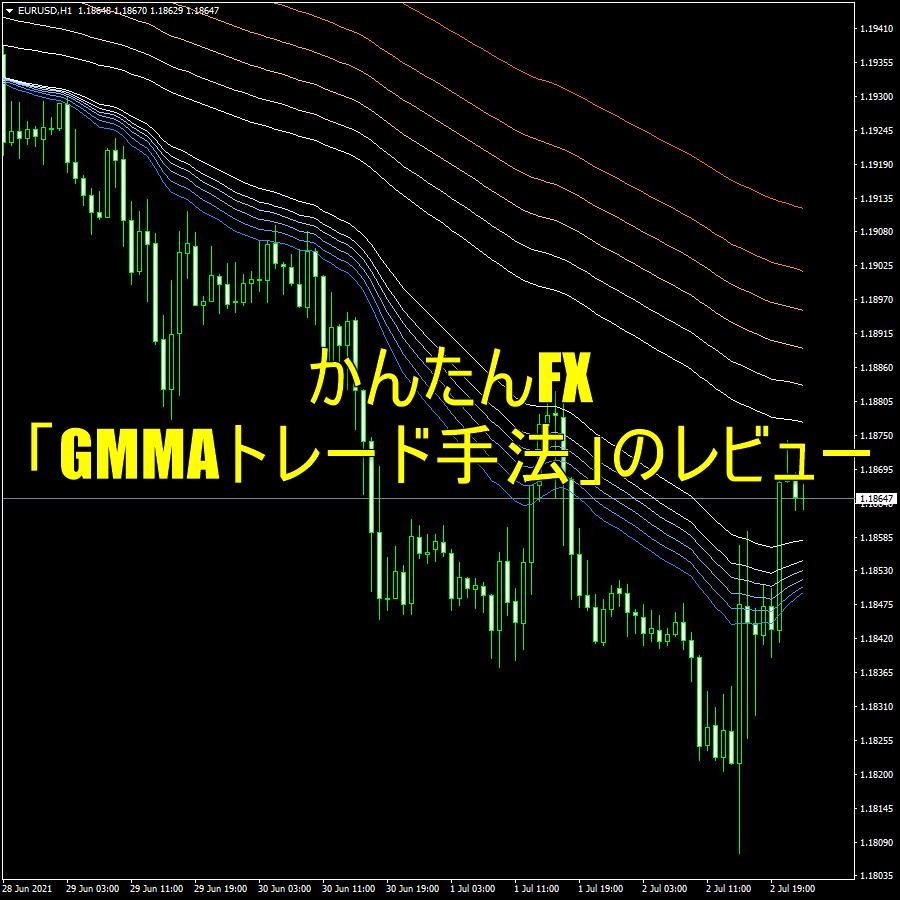 かんたんFX「GMMAトレード手法」のレビュー