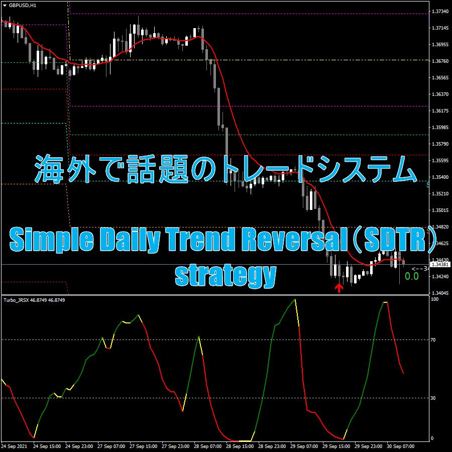 海外で話題のトレードシステム「Simple Daily Trend Reversal(SDTR)strategy」