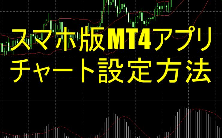 スマホ版MT4アプリでのチャート設定方法を分かりやすいく解説
