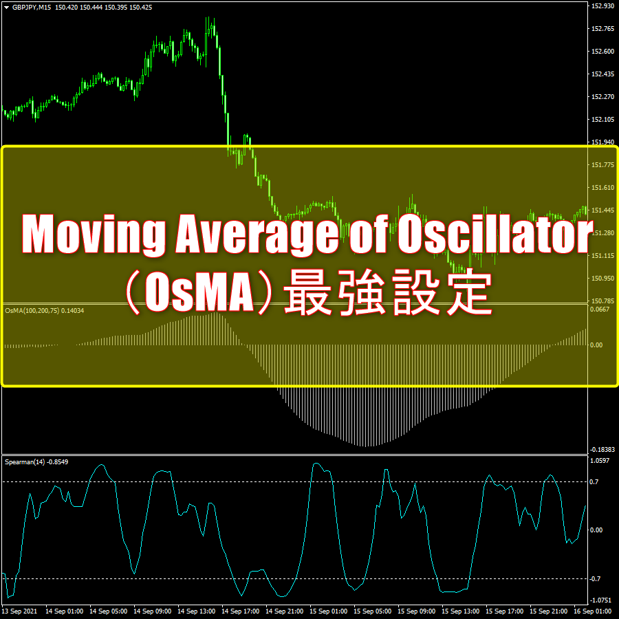 Moving Average of Oscillator(OsMA)最強設定を使ってトレードの活かし方